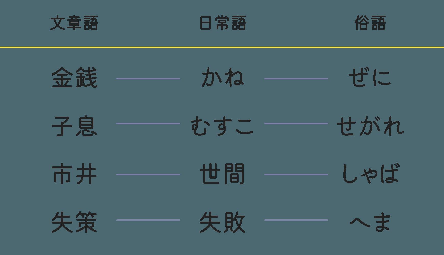 もじワク研究 | マメロン Hi Regular | オリジナル日本語フォント